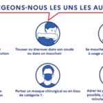 Protocole d'accueil des enfants à l'école à partir du 2 septembre 2021 – Ecole primaire St Yves – Rennes